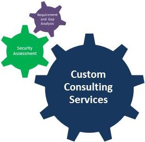 evaluate and solve common security-related problems essay Of all the organisational issues or problems, ethical issues are the most difficult ones to handle or deal with issues like - employment,  ethical issues in hr.